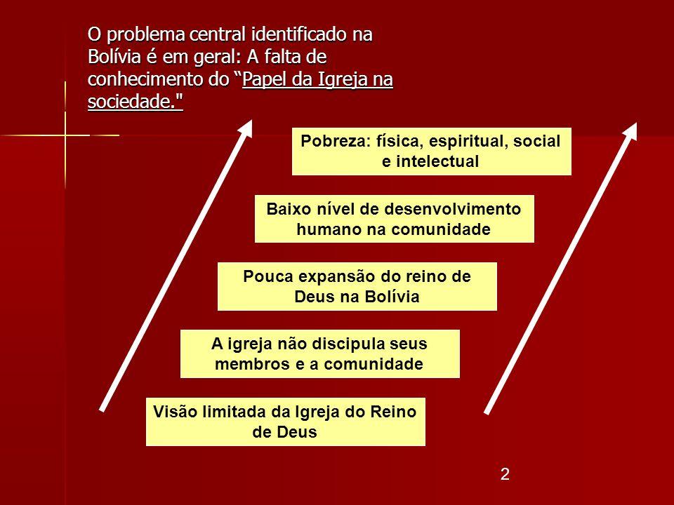 73 Resposta ao pecado não- intencional Levítico 4-5 Consciência Consciência Oferta / Arrependimento Oferta / Arrependimento