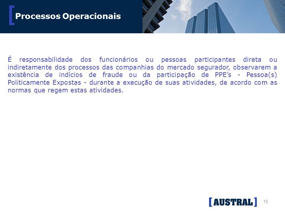 15 [ Processos Operacionais É responsabilidade dos funcionários ou pessoas participantes direta ou indiretamente dos processos das companhias do merca