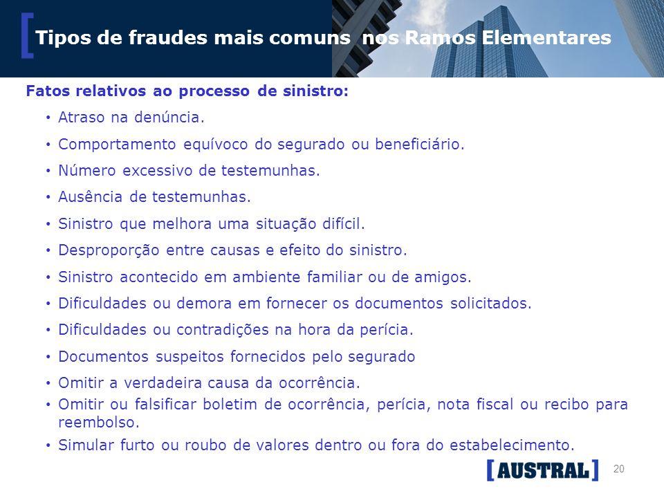 20 [ Tipos de fraudes mais comuns nos Ramos Elementares Fatos relativos ao processo de sinistro: Atraso na denúncia. Comportamento equívoco do segurad