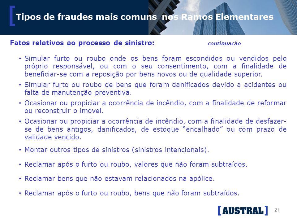 21 [ Tipos de fraudes mais comuns nos Ramos Elementares Fatos relativos ao processo de sinistro: continuação Simular furto ou roubo onde os bens foram