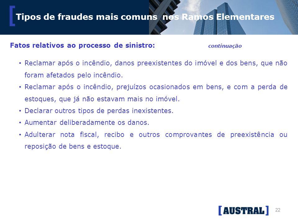 22 [ Tipos de fraudes mais comuns nos Ramos Elementares Fatos relativos ao processo de sinistro: continuação Reclamar após o incêndio, danos preexiste