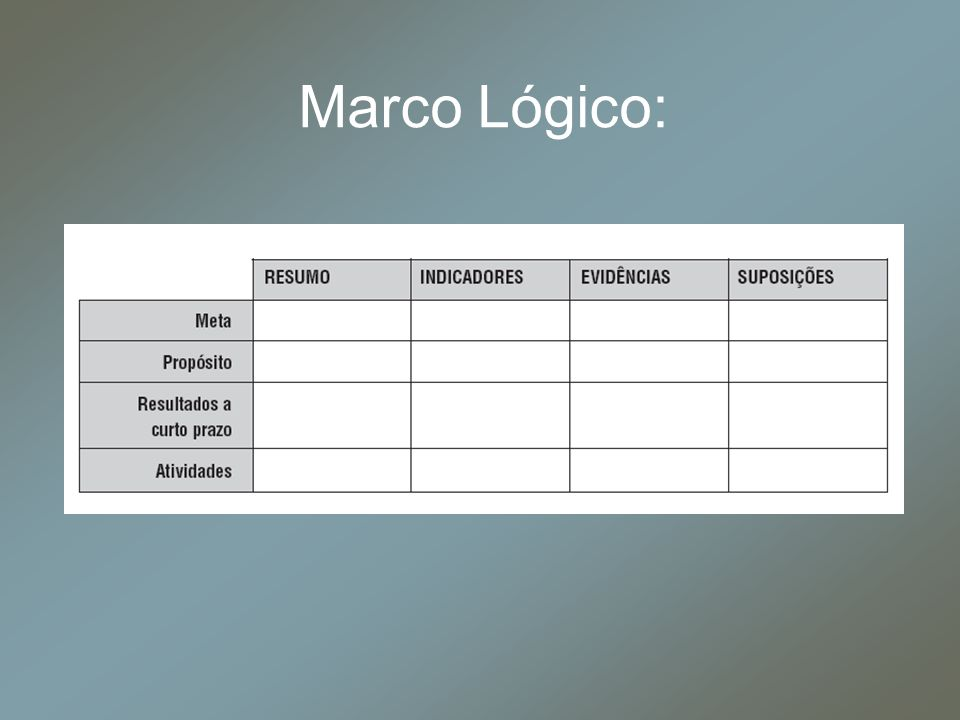 Marco Lógico:
