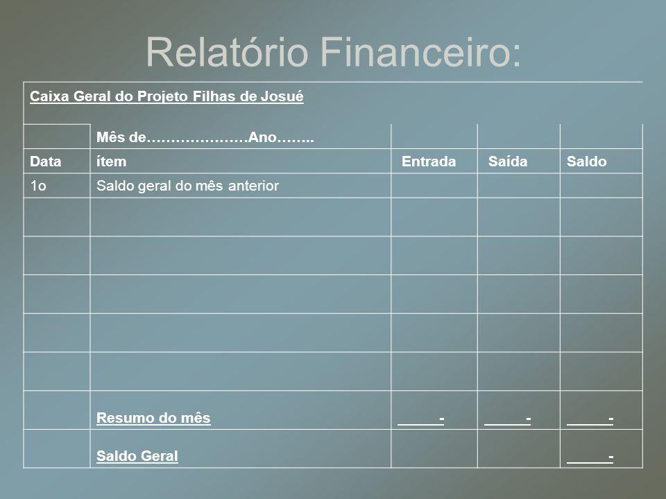 Relatório Financeiro: Caixa Geral do Projeto Filhas de Josué Mês de…………………Ano…….. Dataítem Entrada SaídaSaldo 1oSaldo geral do mês anterior Resumo do