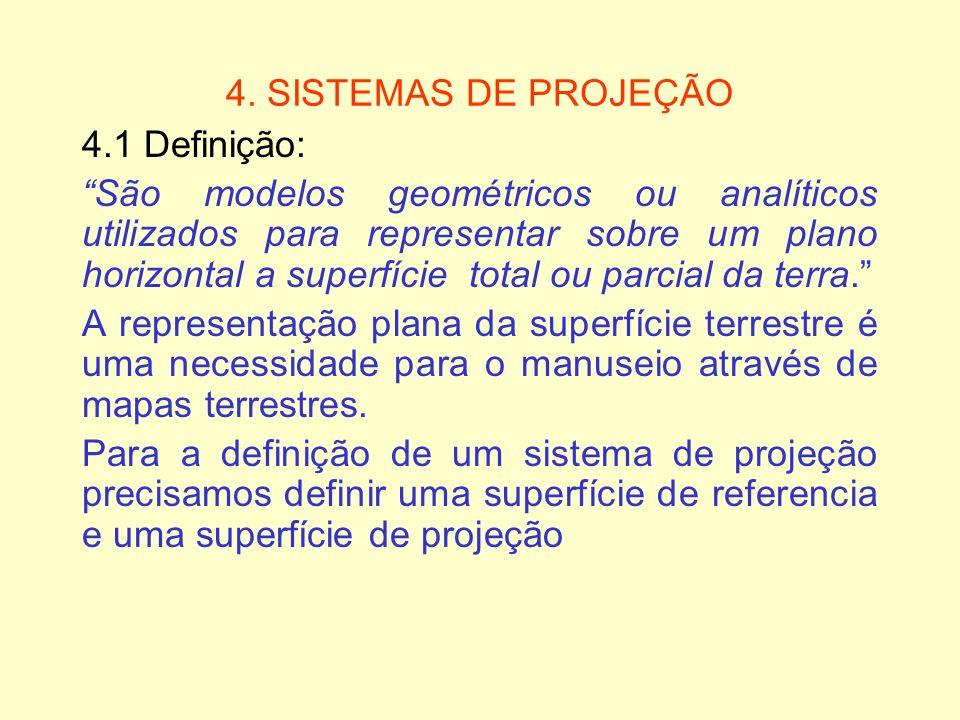4. SISTEMAS DE PROJEÇÃO 4.1 Definição: São modelos geométricos ou analíticos utilizados para representar sobre um plano horizontal a superfície total