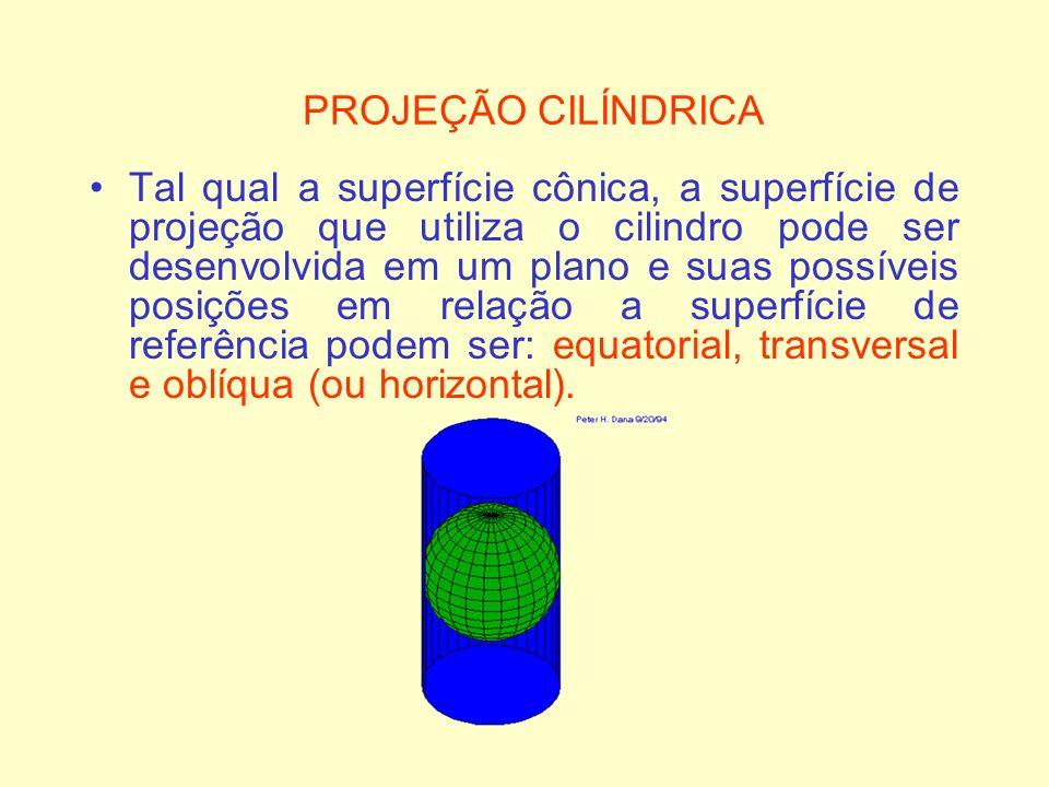 PROJEÇÃO CILÍNDRICA Tal qual a superfície cônica, a superfície de projeção que utiliza o cilindro pode ser desenvolvida em um plano e suas possíveis p