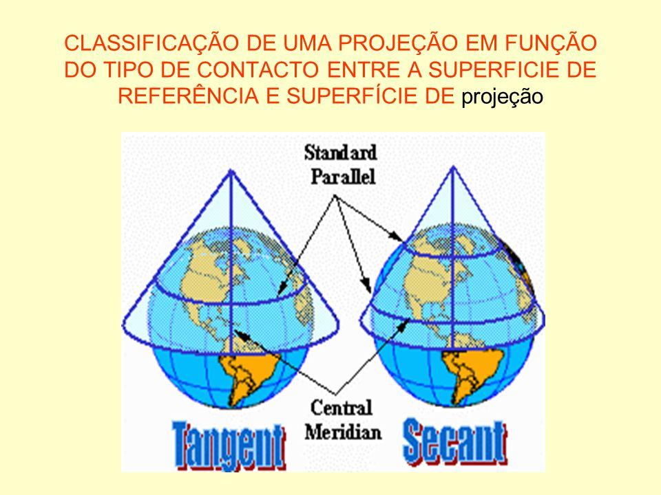 CLASSIFICAÇÃO DE UMA PROJEÇÃO EM FUNÇÃO DO TIPO DE CONTACTO ENTRE A SUPERFICIE DE REFERÊNCIA E SUPERFÍCIE DE projeção
