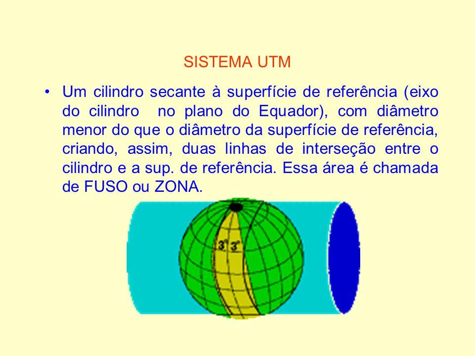 SISTEMA UTM Um cilindro secante à superfície de referência (eixo do cilindro no plano do Equador), com diâmetro menor do que o diâmetro da superfície