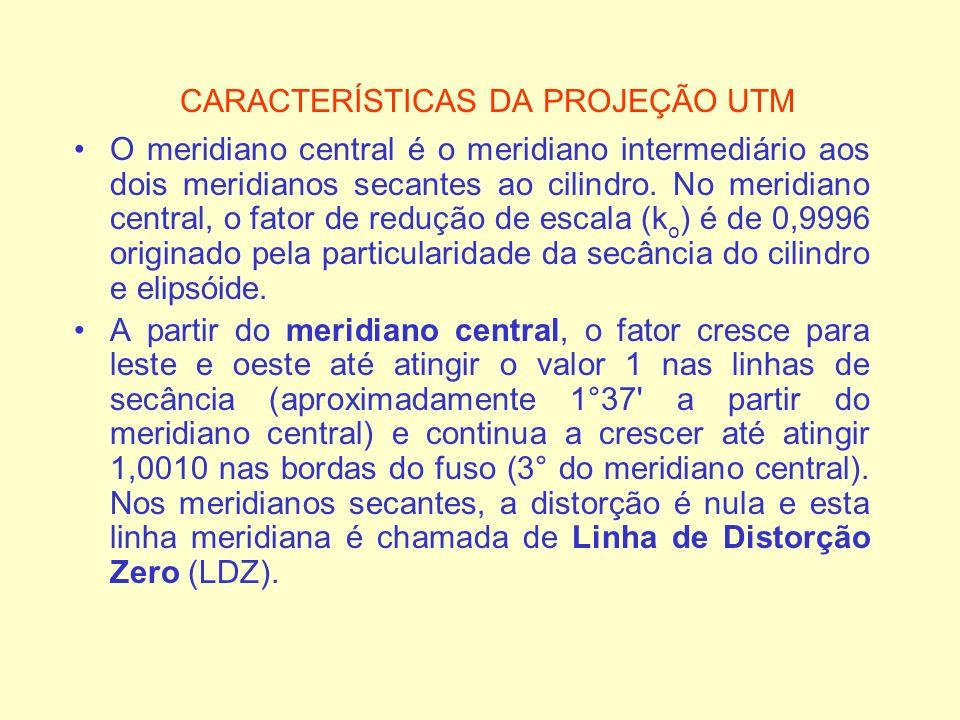 CARACTERÍSTICAS DA PROJEÇÃO UTM O meridiano central é o meridiano intermediário aos dois meridianos secantes ao cilindro. No meridiano central, o fato