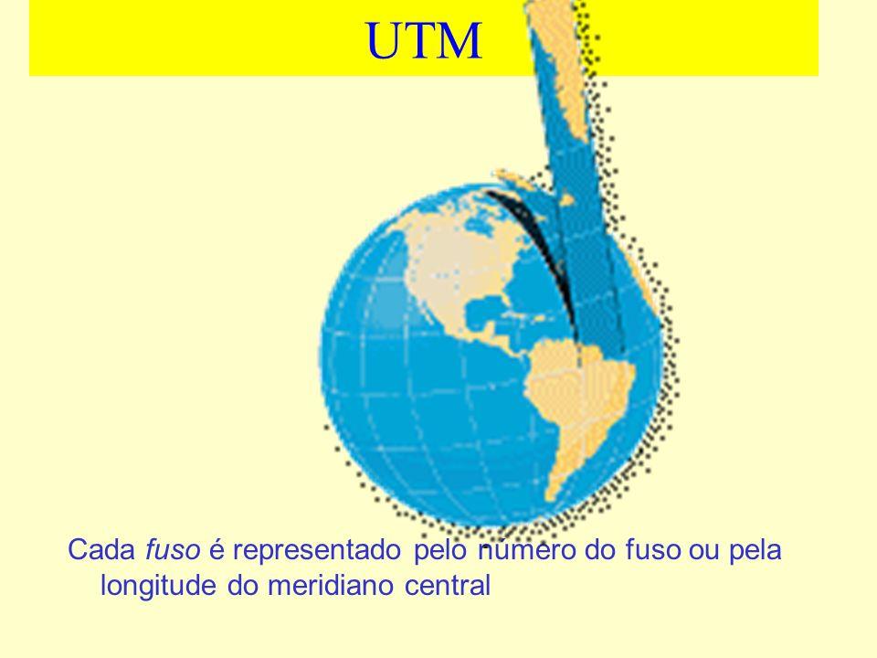 UTM Cada fuso é representado pelo número do fuso ou pela longitude do meridiano central