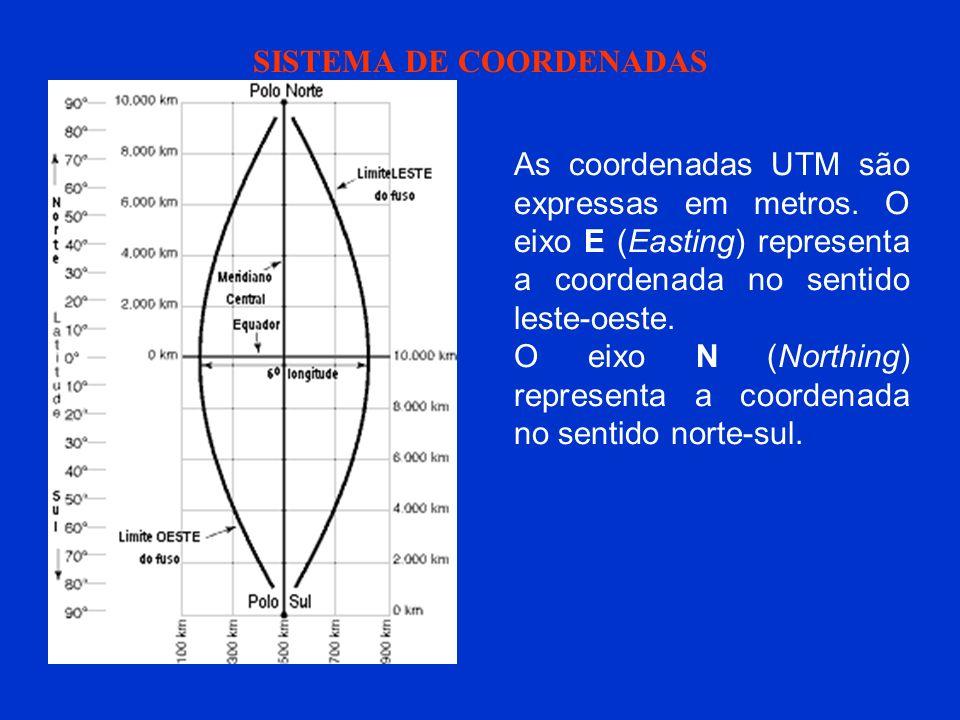 SISTEMA DE COORDENADAS As coordenadas UTM são expressas em metros. O eixo E (Easting) representa a coordenada no sentido leste-oeste. O eixo N (Northi