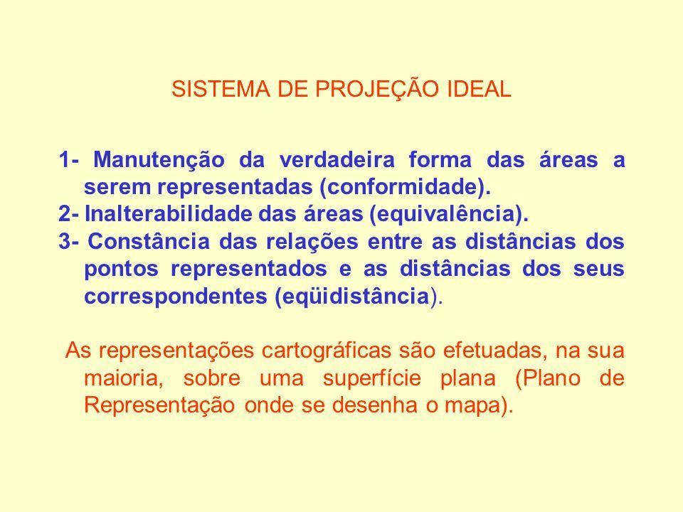 SISTEMA DE PROJEÇÃO IDEAL 1- Manutenção da verdadeira forma das áreas a serem representadas (conformidade). 2- Inalterabilidade das áreas (equivalênci