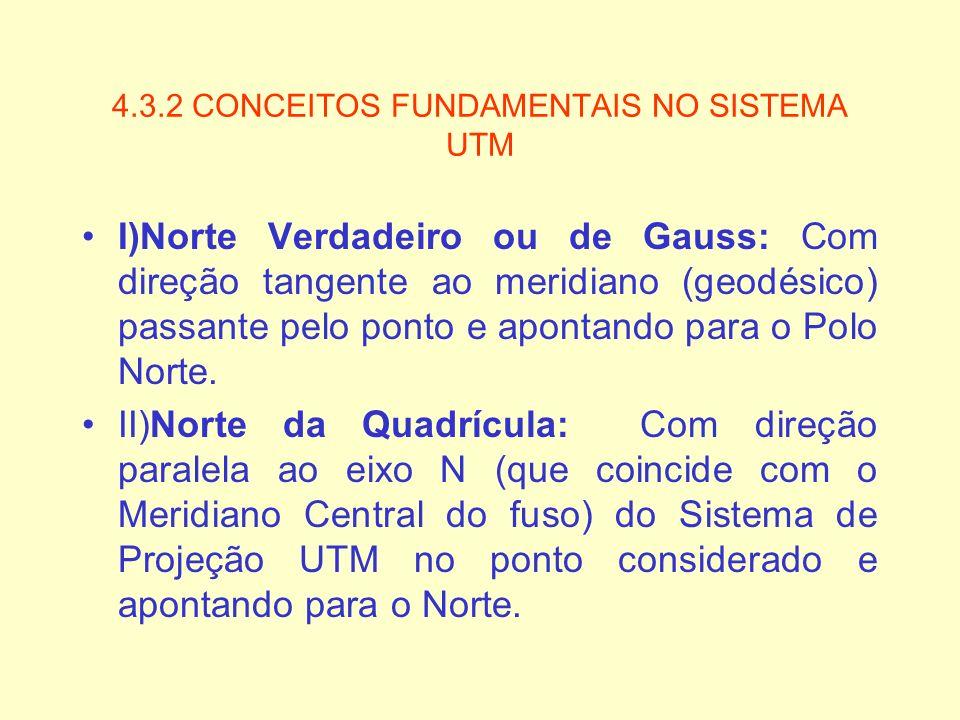4.3.2 CONCEITOS FUNDAMENTAIS NO SISTEMA UTM I)Norte Verdadeiro ou de Gauss: Com direção tangente ao meridiano (geodésico) passante pelo ponto e aponta