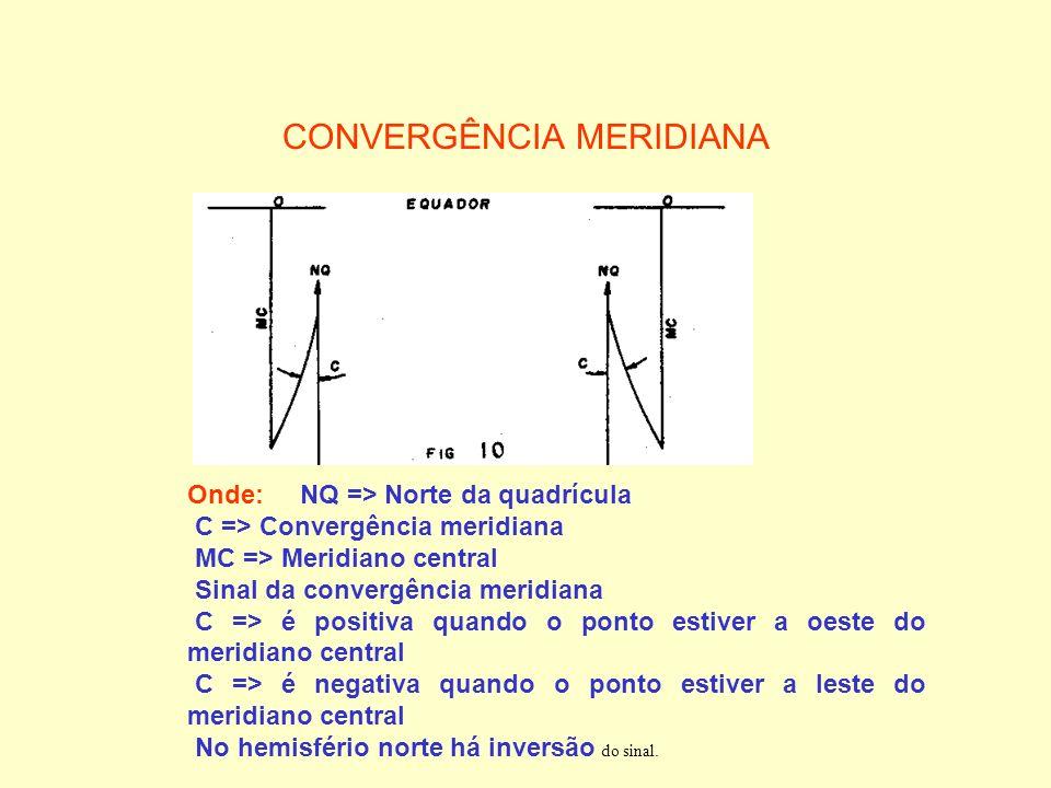 CONVERGÊNCIA MERIDIANA Onde:NQ => Norte da quadrícula C => Convergência meridiana MC => Meridiano central Sinal da convergência meridiana C => é posit