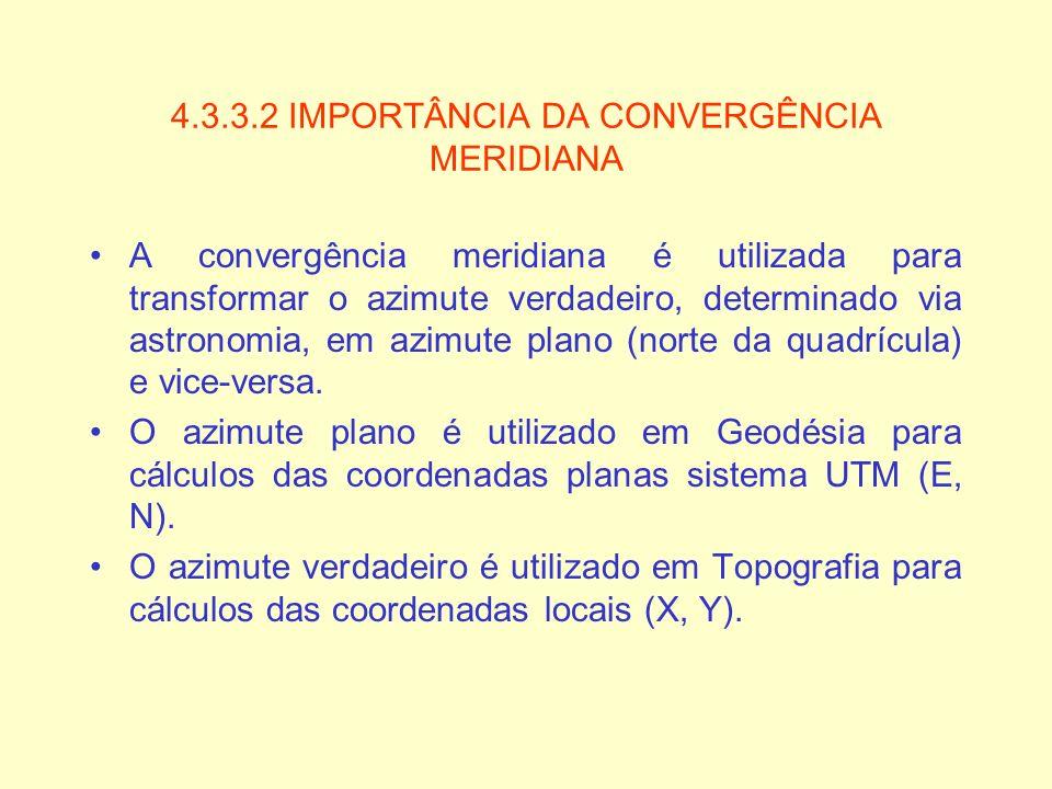 4.3.3.2 IMPORTÂNCIA DA CONVERGÊNCIA MERIDIANA A convergência meridiana é utilizada para transformar o azimute verdadeiro, determinado via astronomia,