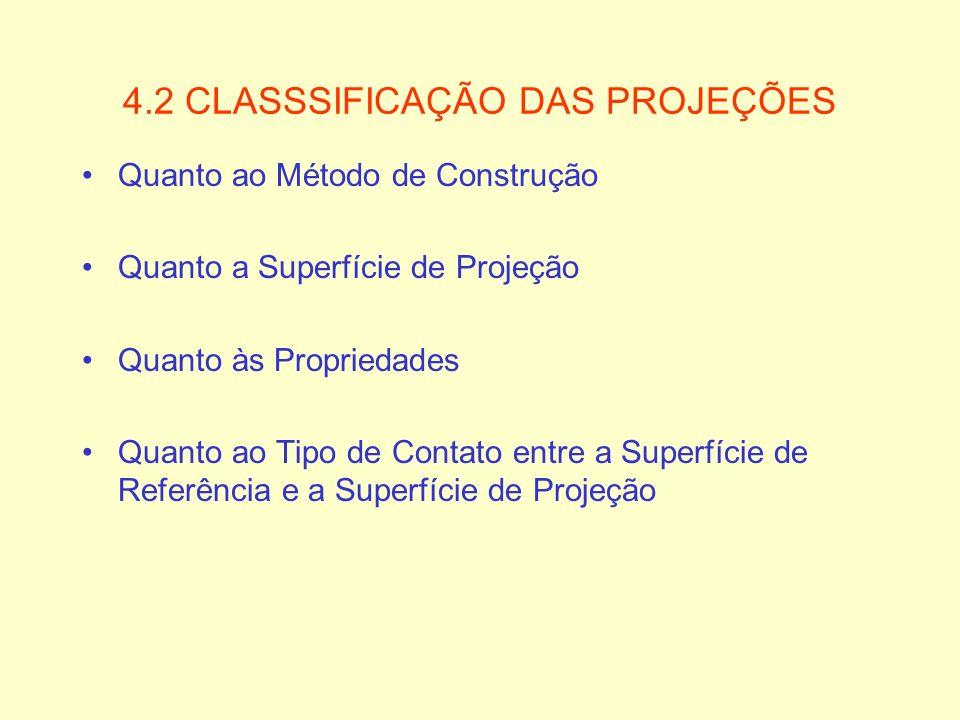 4.2 CLASSSIFICAÇÃO DAS PROJEÇÕES Quanto ao Método de Construção Quanto a Superfície de Projeção Quanto às Propriedades Quanto ao Tipo de Contato entre