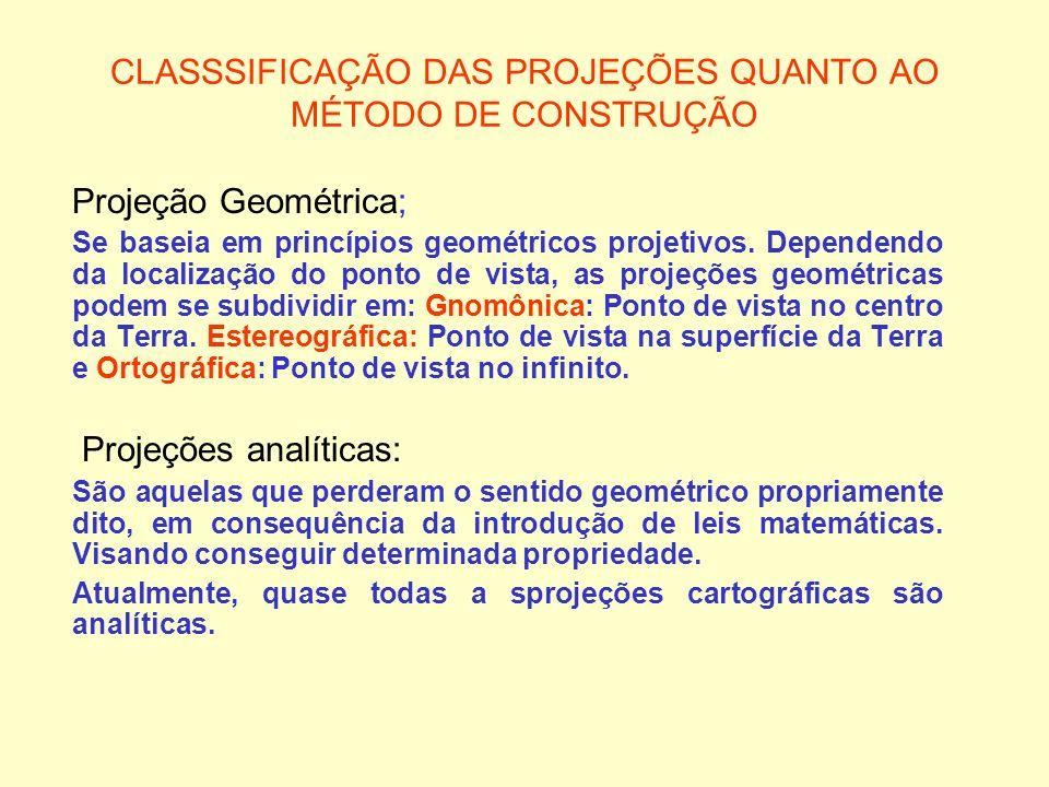 CLASSSIFICAÇÃO DAS PROJEÇÕES QUANTO AO MÉTODO DE CONSTRUÇÃO Projeção Geométrica; Se baseia em princípios geométricos projetivos. Dependendo da localiz