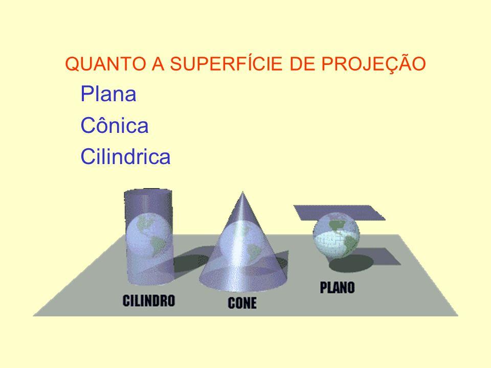 QUANTO A SUPERFÍCIE DE PROJEÇÃO Plana Cônica Cilindrica