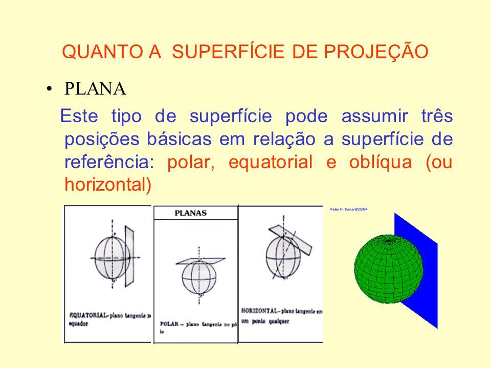 QUANTO A SUPERFÍCIE DE PROJEÇÃO PLANA Este tipo de superfície pode assumir três posições básicas em relação a superfície de referência: polar, equator