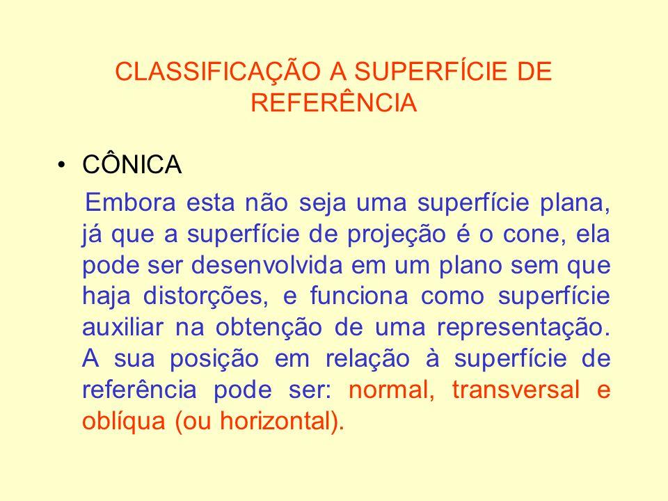 CLASSIFICAÇÃO A SUPERFÍCIE DE REFERÊNCIA CÔNICA Embora esta não seja uma superfície plana, já que a superfície de projeção é o cone, ela pode ser dese
