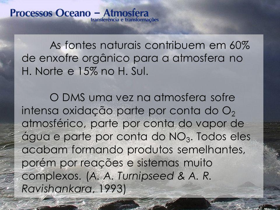 As fontes naturais contribuem em 60% de enxofre orgânico para a atmosfera no H. Norte e 15% no H. Sul. O DMS uma vez na atmosfera sofre intensa oxidaç