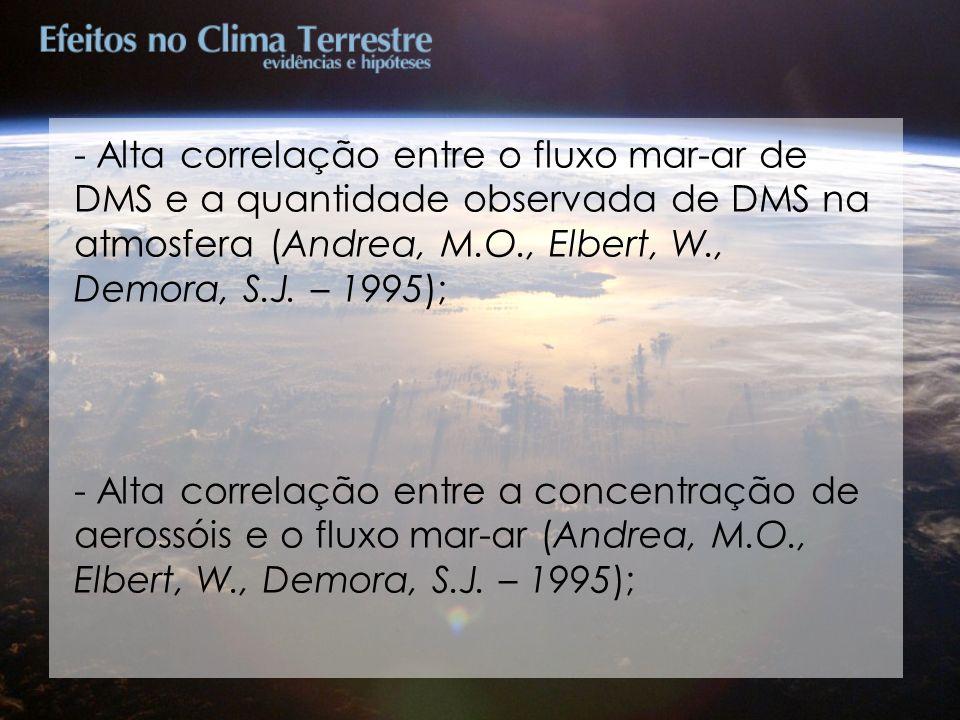 - Alta correlação entre o fluxo mar-ar de DMS e a quantidade observada de DMS na atmosfera (Andrea, M.O., Elbert, W., Demora, S.J. – 1995); - Alta cor