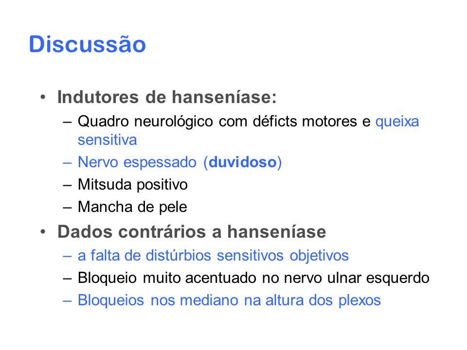 Discussão Indutores de hanseníase: –Quadro neurológico com déficts motores e queixa sensitiva –Nervo espessado (duvidoso) –Mitsuda positivo –Mancha de