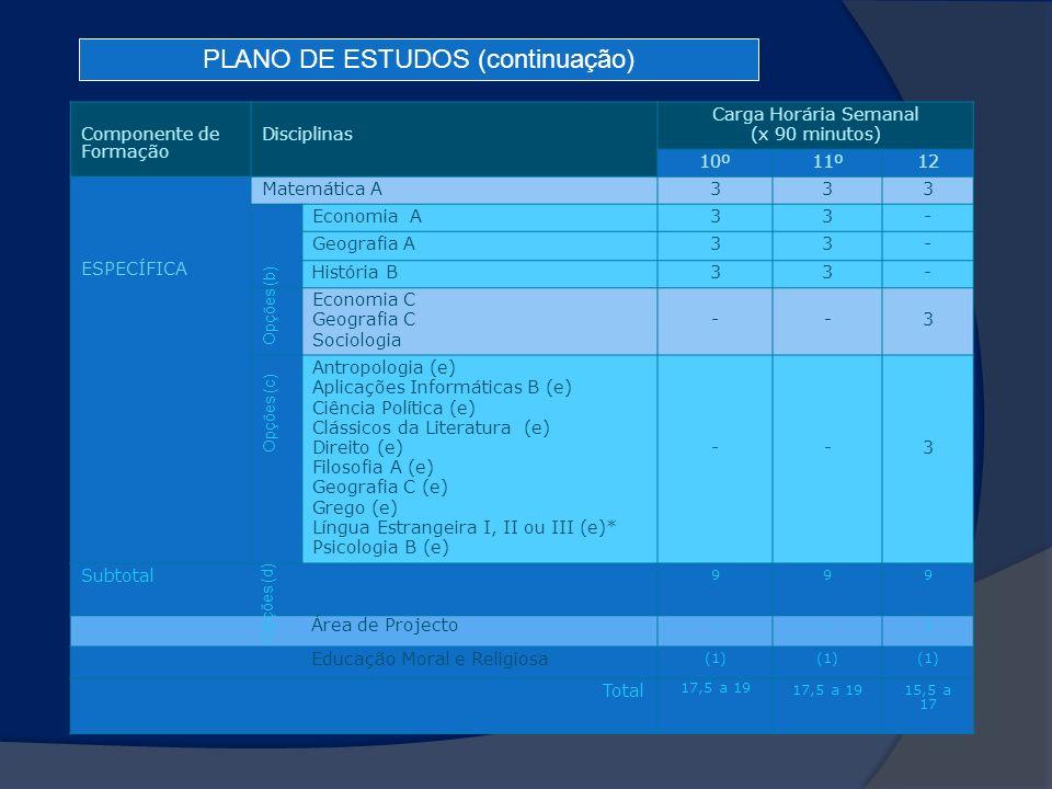 Componente de Formação Disciplinas Carga Horária Semanal (x 90 minutos) 10º11º12 ESPECÍFICA Matemática A333 Economia A33- Geografia A33- História B33-