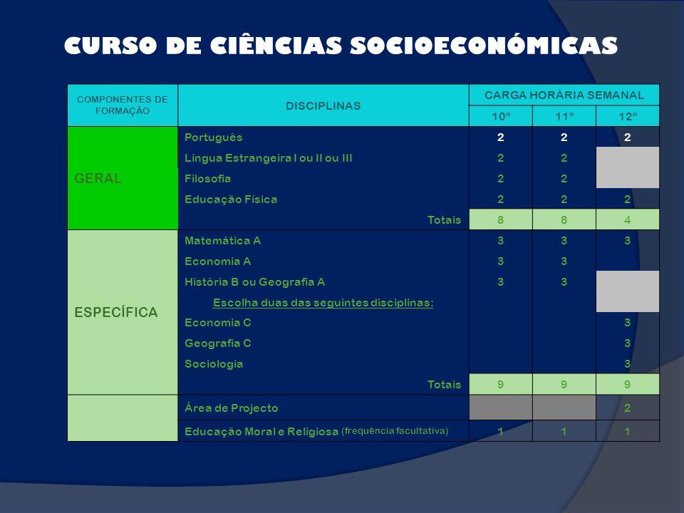 CURSO DE CIÊNCIAS SOCIOECONÓMICAS COMPONENTES DE FORMAÇÃO DISCIPLINAS CARGA HORÁRIA SEMANAL 10º11º12º GERAL Português222 Língua Estrangeira I ou II ou