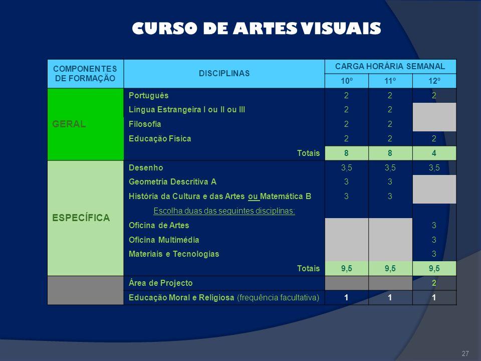 27 CURSO DE ARTES VISUAIS COMPONENTES DE FORMAÇÃO DISCIPLINAS CARGA HORÁRIA SEMANAL 10º11º12º GERAL Português222 Língua Estrangeira I ou II ou III22 F