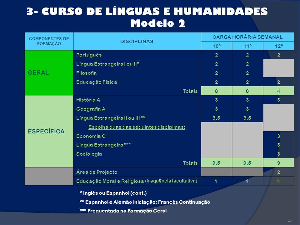 33 3- CURSO DE LÍNGUAS E HUMANIDADES Modelo 2 COMPONENTES DE FORMAÇÃO DISCIPLINAS CARGA HORÁRIA SEMANAL 10º11º12º GERAL Português222 Língua Estrangeir