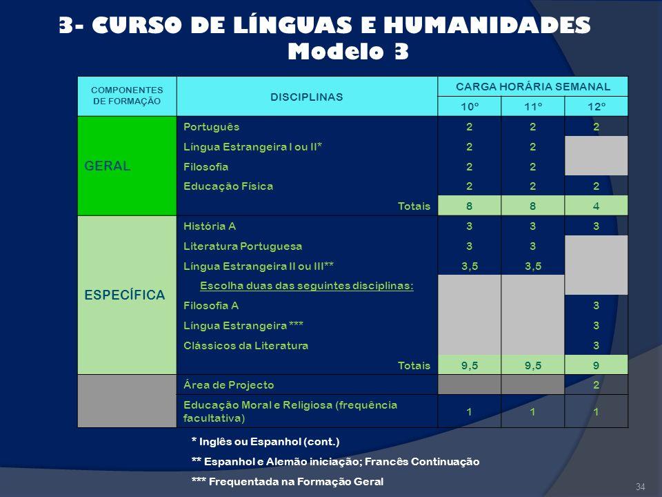 34 3- CURSO DE LÍNGUAS E HUMANIDADES Modelo 3 * Inglês ou Espanhol (cont.) ** Espanhol e Alemão iniciação; Francês Continuação *** Frequentada na Form