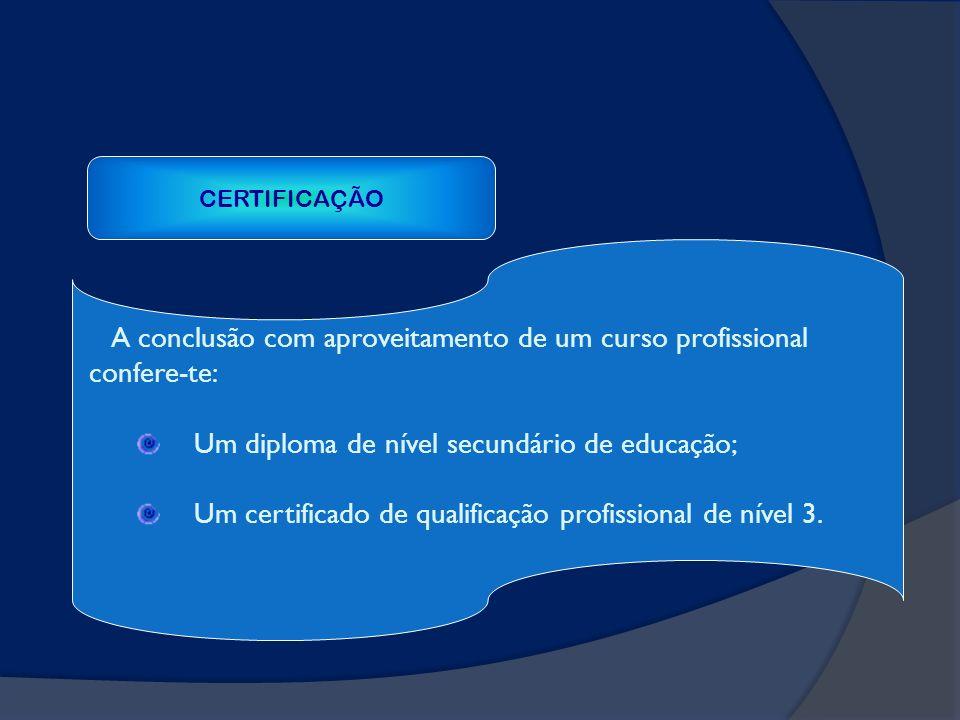 CERTIFICAÇÃO A conclusão com aproveitamento de um curso profissional confere-te: Um diploma de nível secundário de educação; Um certificado de qualifi