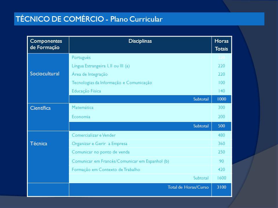 TÉCNICO DE COMÉRCIO - Plano Curricular Componentes de Formação DisciplinasHoras Totais Sociocultural Português320 Língua Estrangeira I, II ou III (a)2