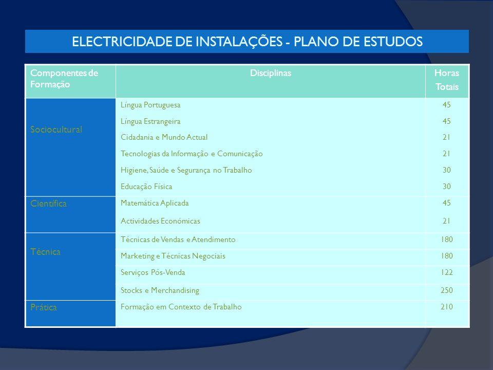 Componentes de Formação DisciplinasHoras Totais Sociocultural Língua Portuguesa45 Língua Estrangeira45 Cidadania e Mundo Actual21 Tecnologias da Infor
