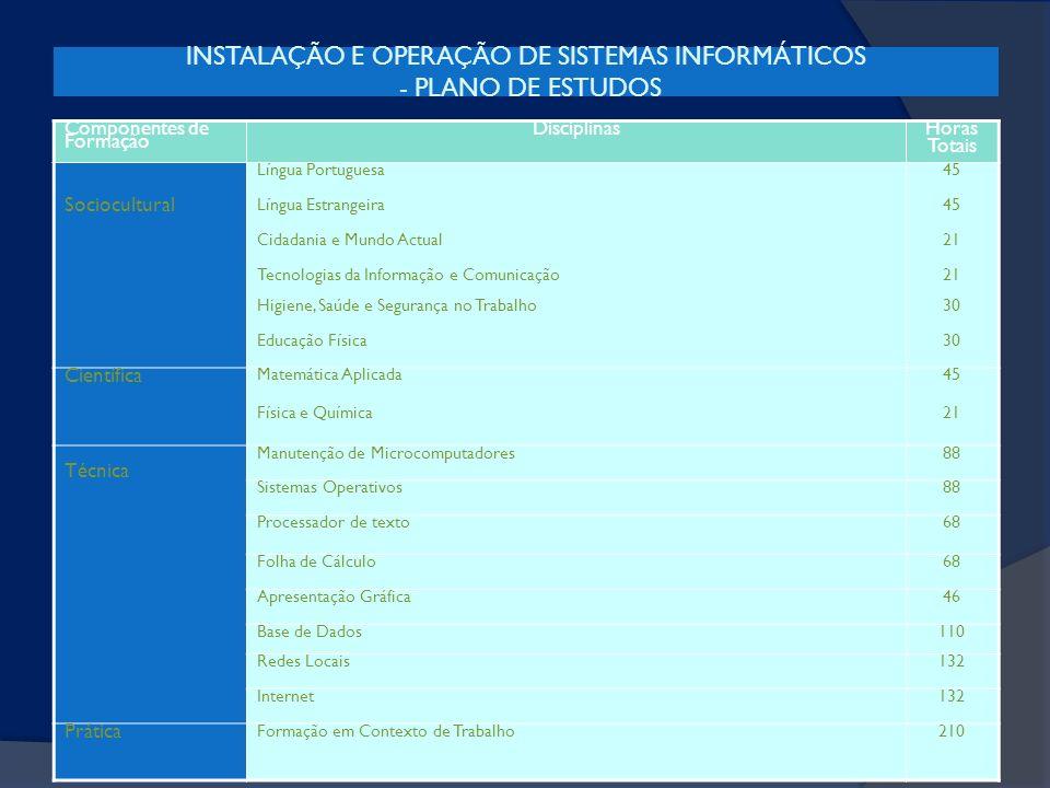 INSTALAÇÃO E OPERAÇÃO DE SISTEMAS INFORMÁTICOS - PLANO DE ESTUDOS Componentes de Formação Disciplinas Horas Totais Sociocultural Língua Portuguesa45 L