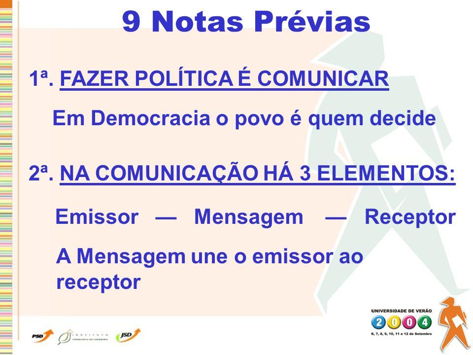 9 Notas Prévias 3ª.