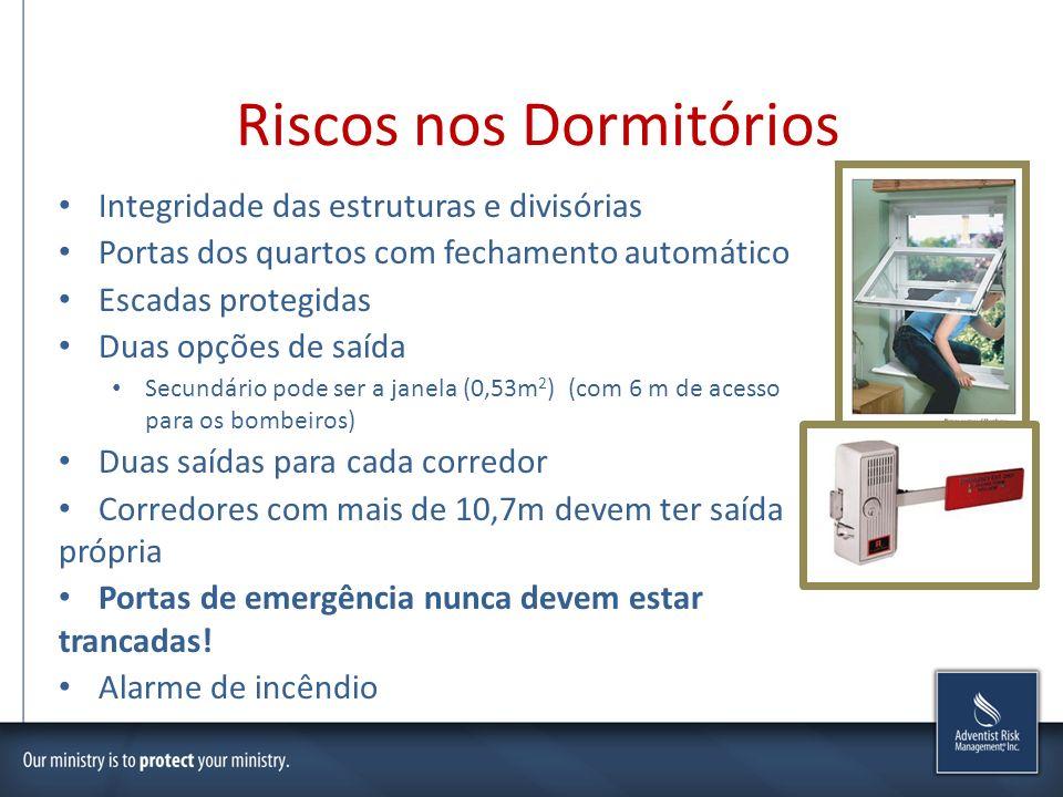 Riscos nos Dormitórios Integridade das estruturas e divisórias Portas dos quartos com fechamento automático Escadas protegidas Duas opções de saída Se