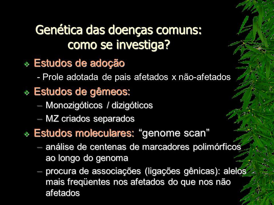 Genética das doenças comuns: como se investiga? Estudos de adoção Estudos de adoção - Prole adotada de pais afetados x não-afetados Estudos de gêmeos: