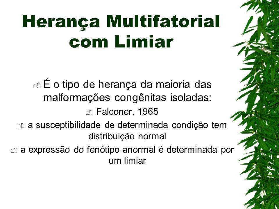 Herança Multifatorial com Limiar É o tipo de herança da maioria das malformações congênitas isoladas: Falconer, 1965 a susceptibilidade de determinada