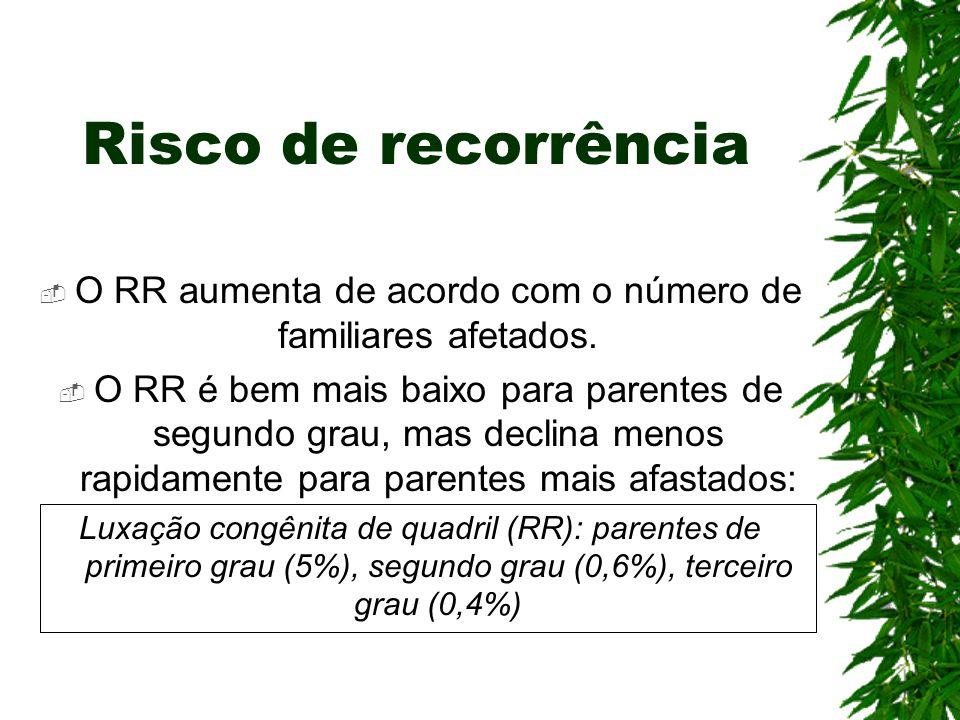 Risco de recorrência O RR aumenta de acordo com o número de familiares afetados. O RR é bem mais baixo para parentes de segundo grau, mas declina meno