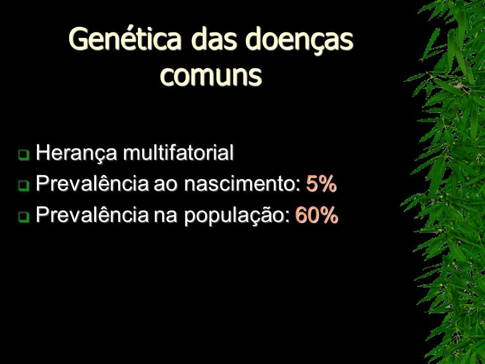 Genética das doenças comuns Herança multifatorial Herança multifatorial Prevalência ao nascimento: 5% Prevalência ao nascimento: 5% Prevalência na pop