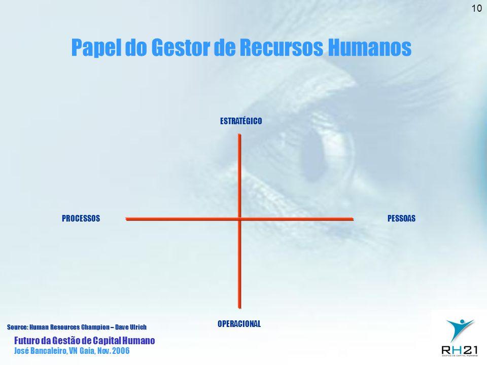 Futuro da Gestão de Capital Humano José Bancaleiro, VN Gaia, Nov. 2006 10 Papel do Gestor de Recursos Humanos ESTRATÉGICO PESSOAS OPERACIONAL PROCESSO