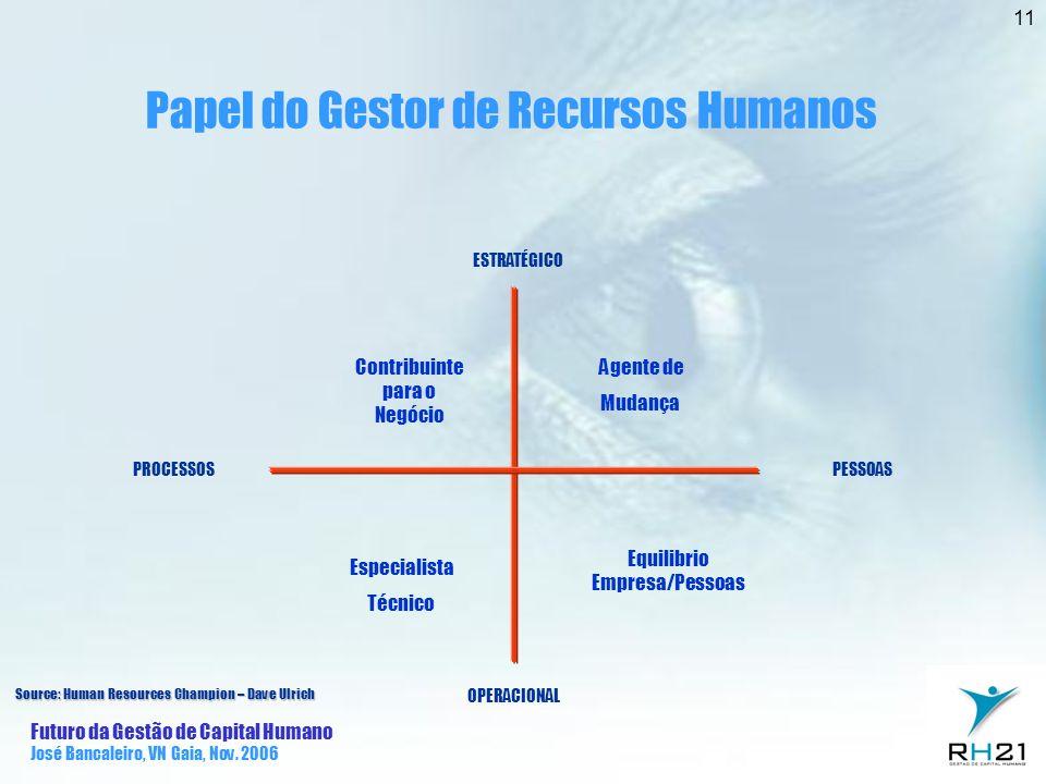 Futuro da Gestão de Capital Humano José Bancaleiro, VN Gaia, Nov. 2006 11 Papel do Gestor de Recursos Humanos ESTRATÉGICO PESSOAS OPERACIONAL PROCESSO