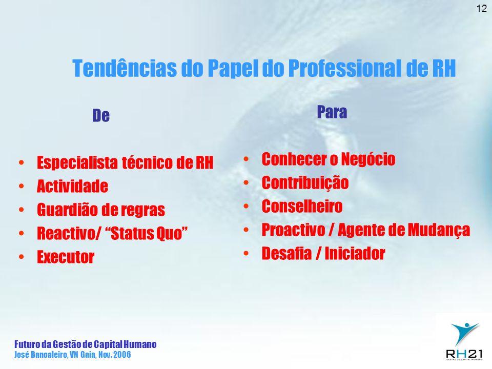 Futuro da Gestão de Capital Humano José Bancaleiro, VN Gaia, Nov. 2006 12 Tendências do Papel do Professional de RH De Especialista técnico de RH Acti