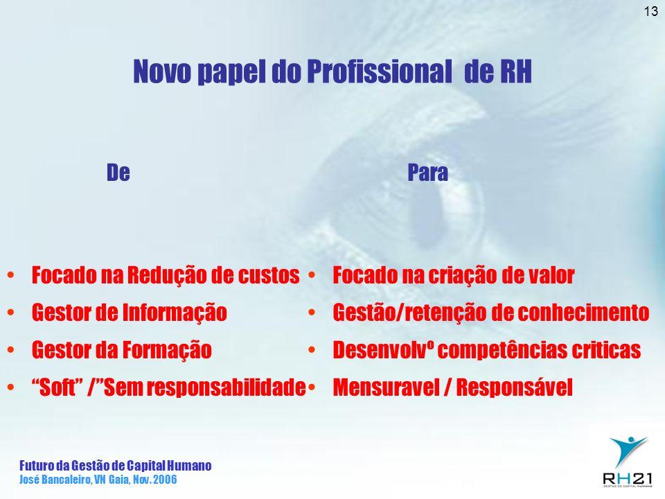 Futuro da Gestão de Capital Humano José Bancaleiro, VN Gaia, Nov. 2006 13 Novo papel do Profissional de RH De Focado na Redução de custos Gestor de In