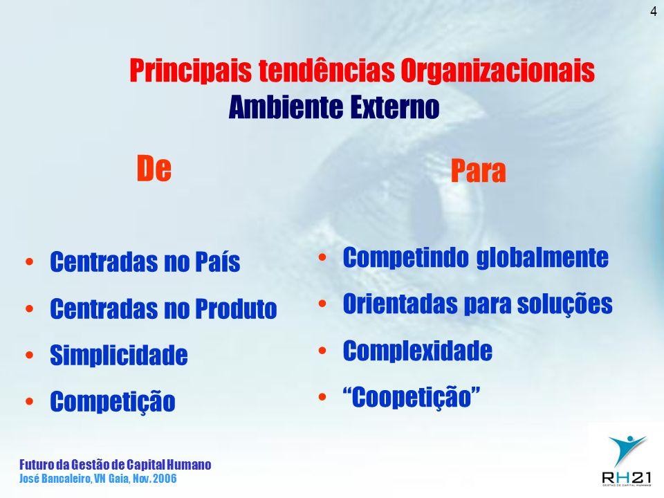 Futuro da Gestão de Capital Humano José Bancaleiro, VN Gaia, Nov. 2006 4 Principais tendências Organizacionais Ambiente Externo De Centradas no País C