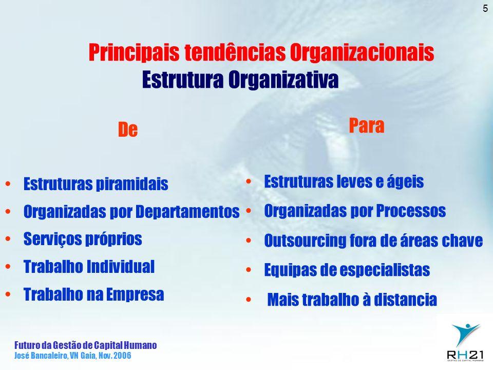 Futuro da Gestão de Capital Humano José Bancaleiro, VN Gaia, Nov. 2006 5 Principais tendências Organizacionais Estrutura Organizativa De Estruturas pi