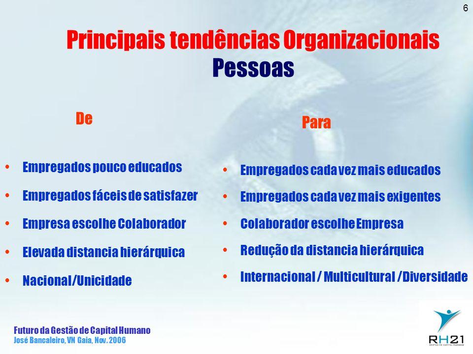 Futuro da Gestão de Capital Humano José Bancaleiro, VN Gaia, Nov. 2006 6 Principais tendências Organizacionais Pessoas De Empregados pouco educados Em