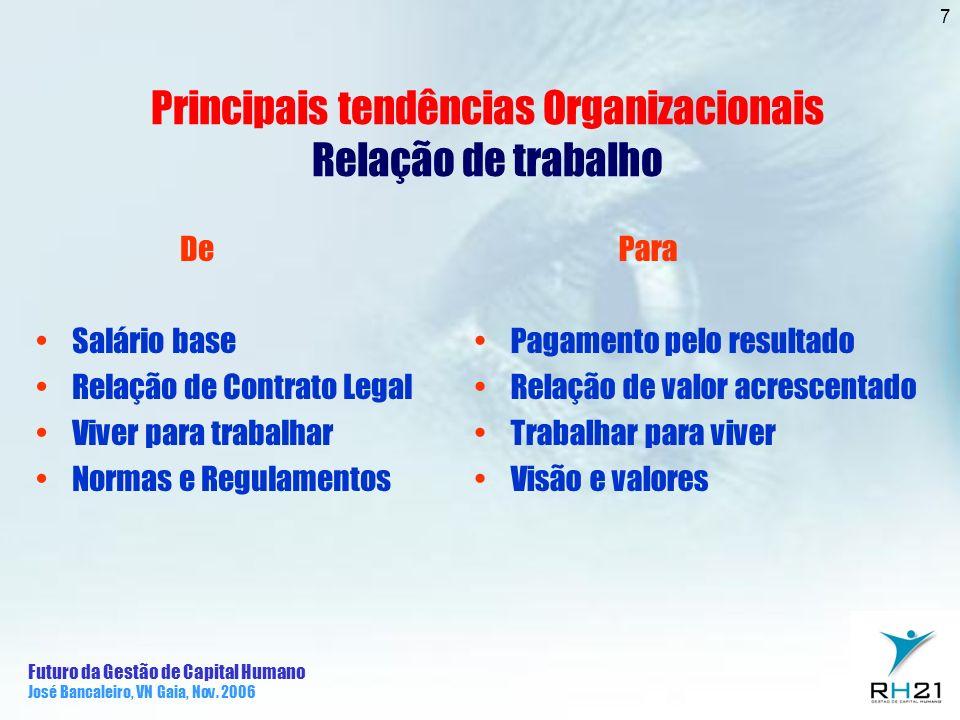 Futuro da Gestão de Capital Humano José Bancaleiro, VN Gaia, Nov. 2006 7 Principais tendências Organizacionais Relação de trabalho De Salário base Rel