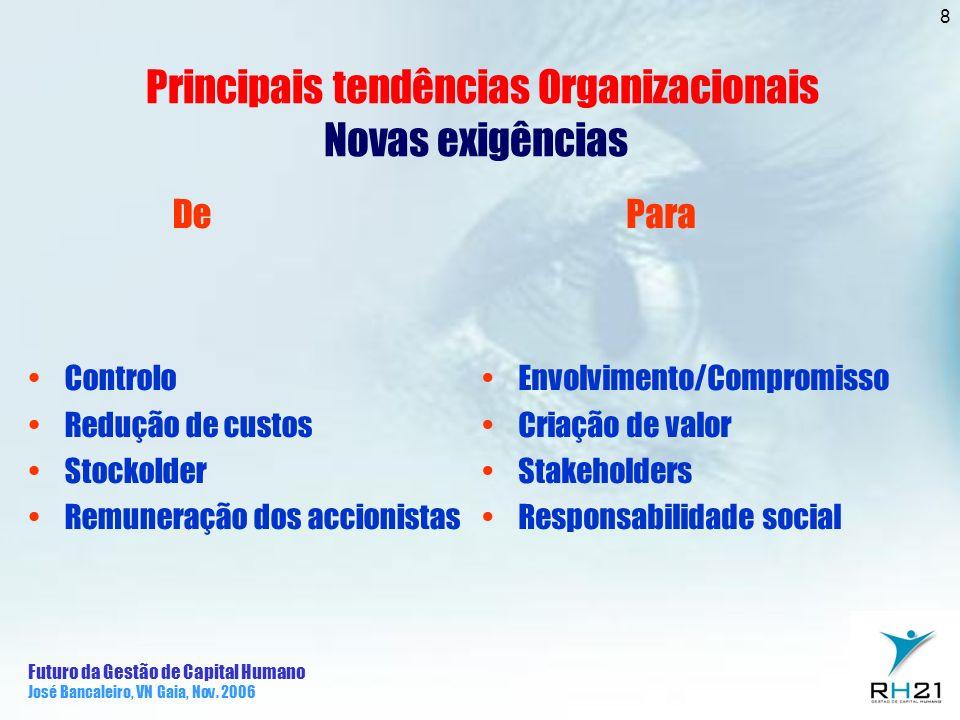 Futuro da Gestão de Capital Humano José Bancaleiro, VN Gaia, Nov. 2006 8 Principais tendências Organizacionais Novas exigências De Controlo Redução de